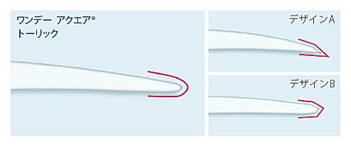 ワンデーアクエアトーリックのエッジデザイン