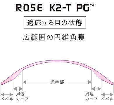 ローズK2-T PG