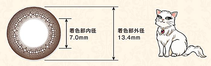 ヒロインメイクワンデーUVMの着色径