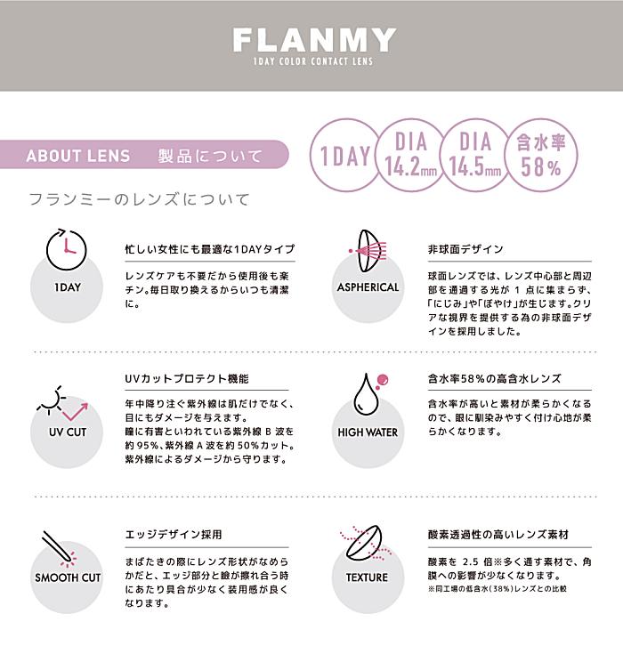 フランミーの素材特性